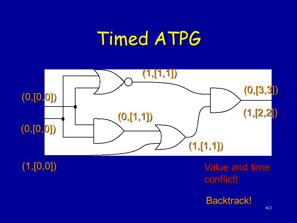 Timed ATPG (1,[1,1]) (0,[3,3]) (0,[0,0]) (1,[2,2]) (0,[1,1]) (1,[1,1])